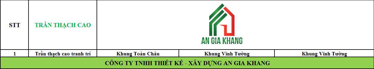 dịch vụ xây nhà trọn gói tphcm